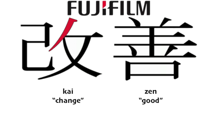 "Sony vs. Fujifilm Part 2 – Sony should start doing more ""Kaizen"""